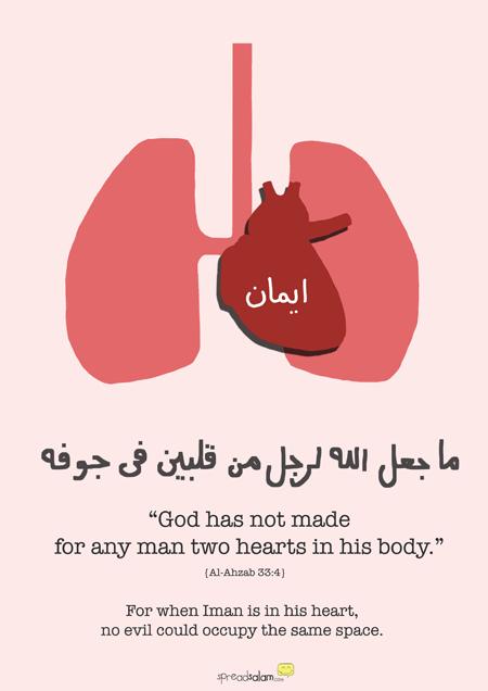 Iman in a Muslim's Heart